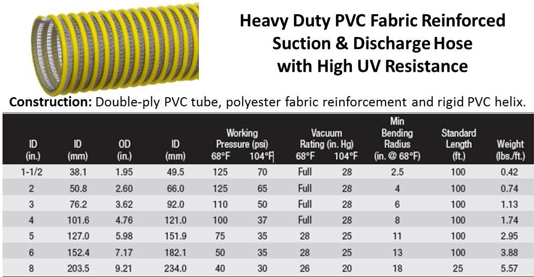 Suction Hose- Textile Reinforced w high UV